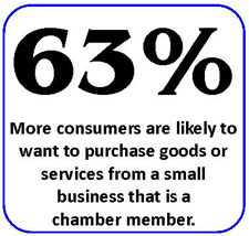 chamber percentage graphic